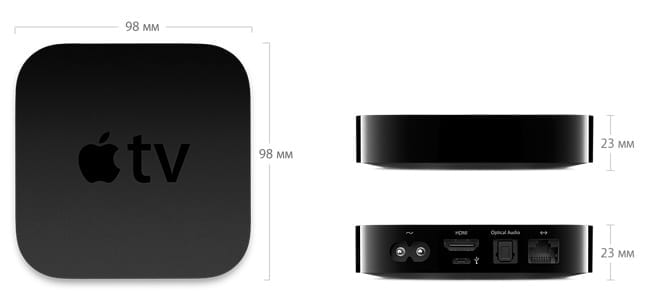 apple-tv-step-1-dimensions_GEO_RU